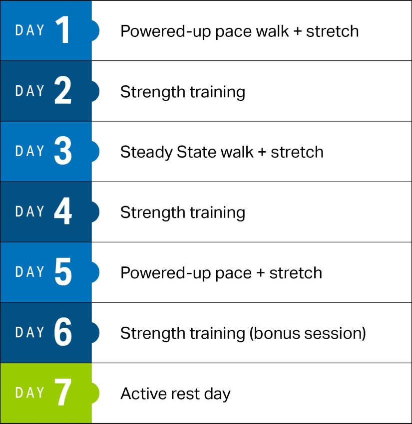 UACF-power-walking-plan-graphic